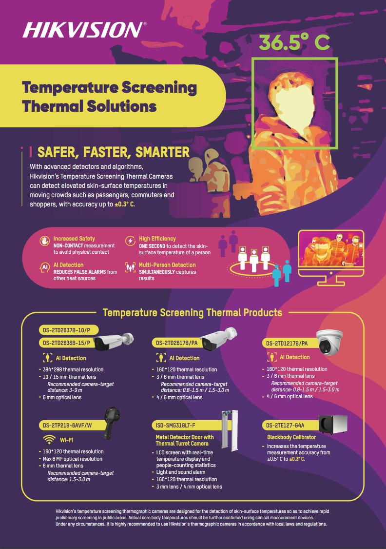 Hikvision Temperature SCreening Series